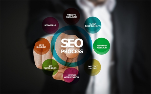 SEO | Search Engine Optimization, sua empresa já está na internet?